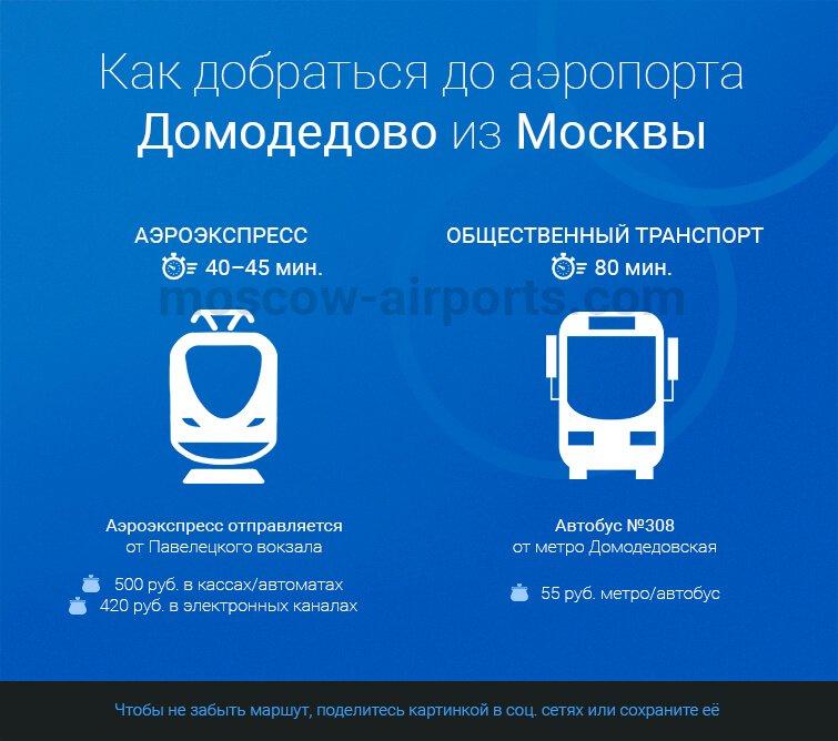 как добраться с центра москвы до домодедово Россия, Сахалинская