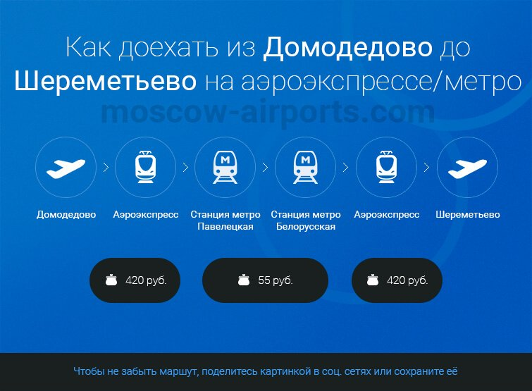 Как добраться из Домодедово до Шереметьево на аэроэкспрессе, метро