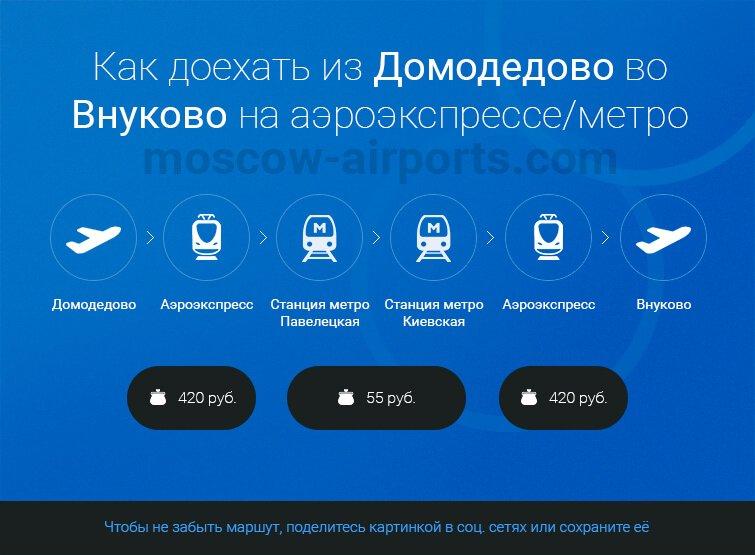 Как добраться из Домодедово во Внуково на аэроэкспрессе, метро