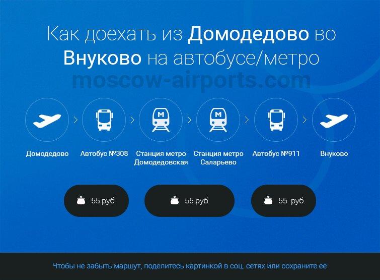 Как добраться из Домодедово во Внуково на автобусе, метро