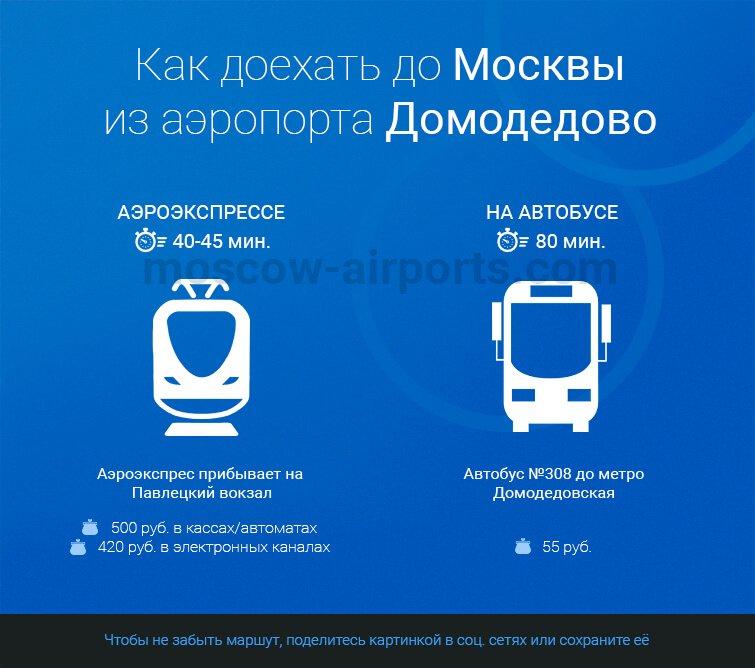 Как доехать до Москвы из аэропорта Домодедово