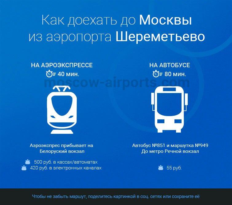 Как доехать до Москвы из аэропорта Шереметьево
