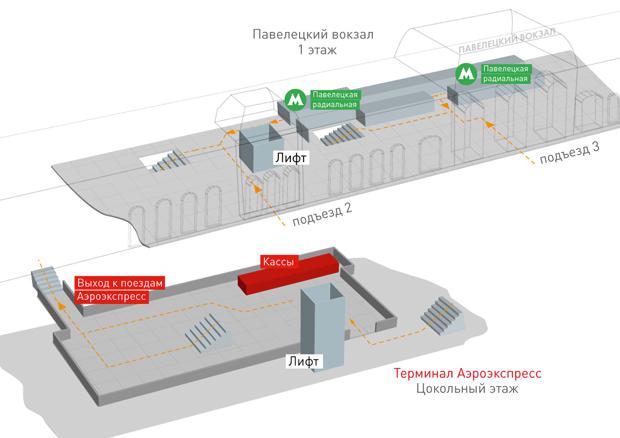 Терминал аэроэкспресса на Павелецком вокзале