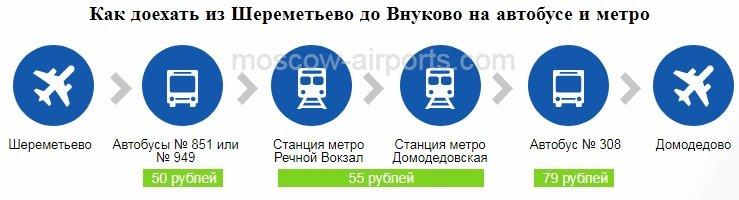 из Шереметьево в Домодедово на автобусе и метро