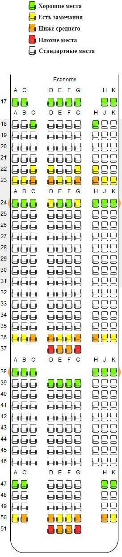 Боинг В777: лучшие места в салоне эконом-класса