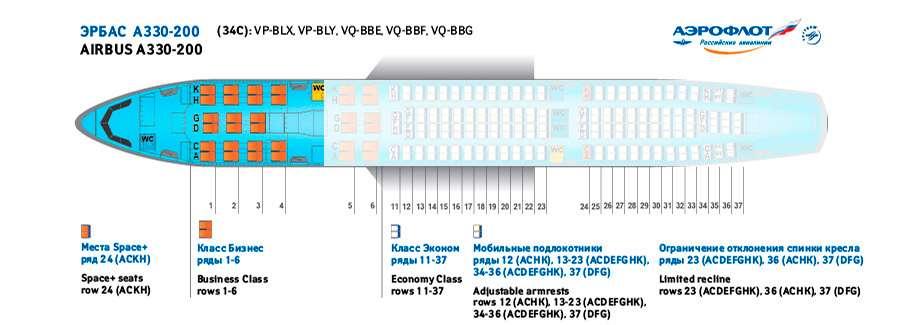 места в салоне бизнес-класса Аэробус А 330 – 200 (34 С)
