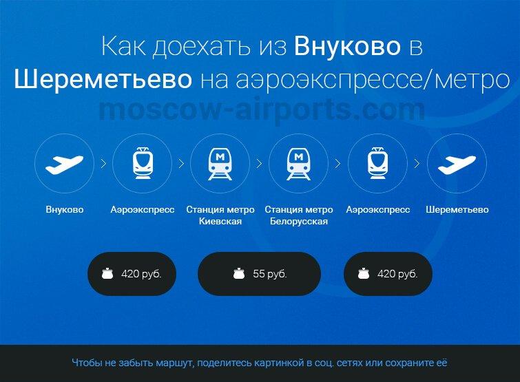 Как добраться из Внуково в Шереметьево на аэроэкспрессе, метро