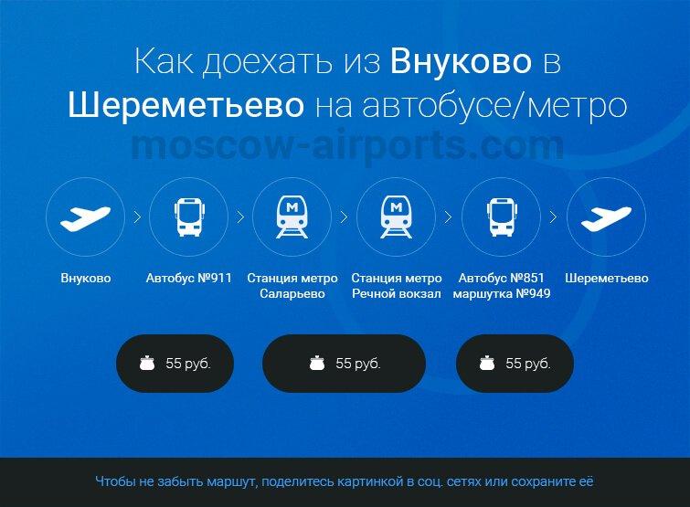 Как добраться из Внуково в Шереметьево на автобусе, метро
