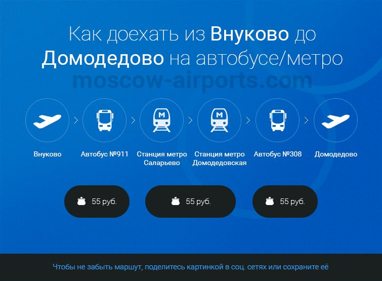 Как добраться из Внуково до Домодедово на автобусе, метро