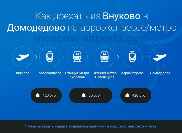 Как добраться из Внуково в Домодедово на аэроэкспрессе, метро