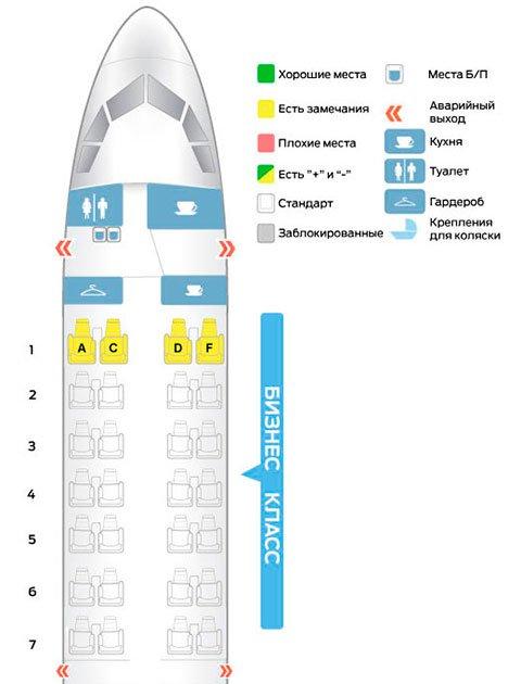 лучшие места в салоне бизнес-класса Аэробус А 321