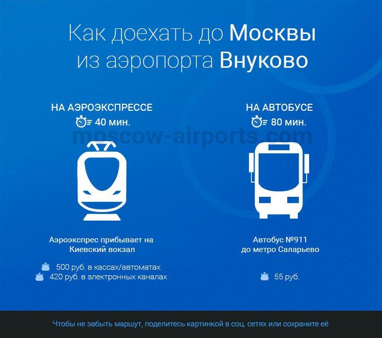 Как доехать до Москвы из аэропорта Внуково