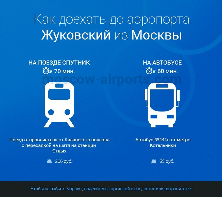 Как доехать до аэропорта Жуковский из Москвы