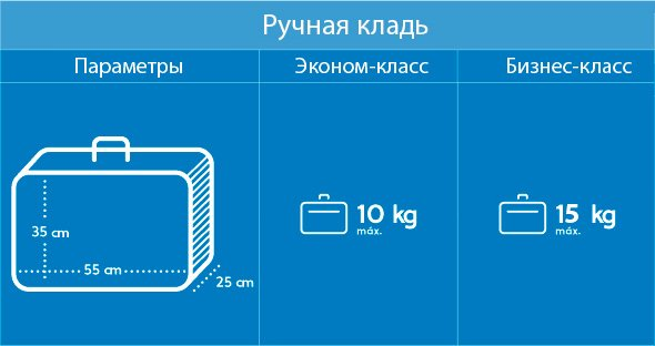 размер и вес чемодана
