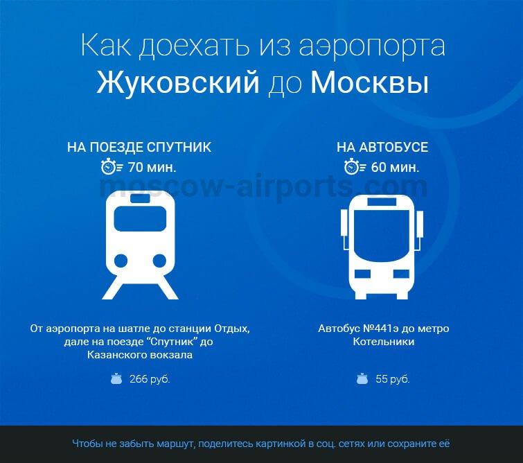Как доехать из аэропорта Жуковский до Москвы