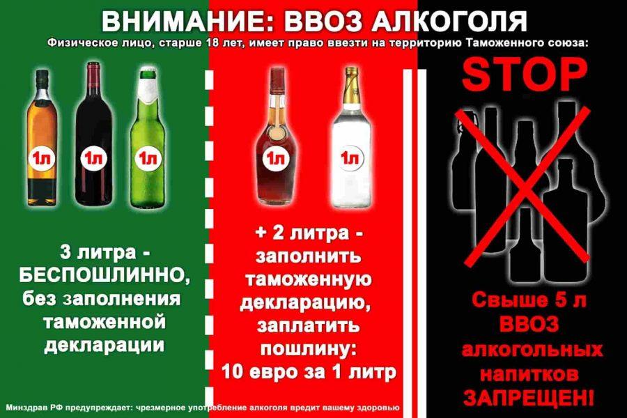 Правила ввоза алкоголя в Россию