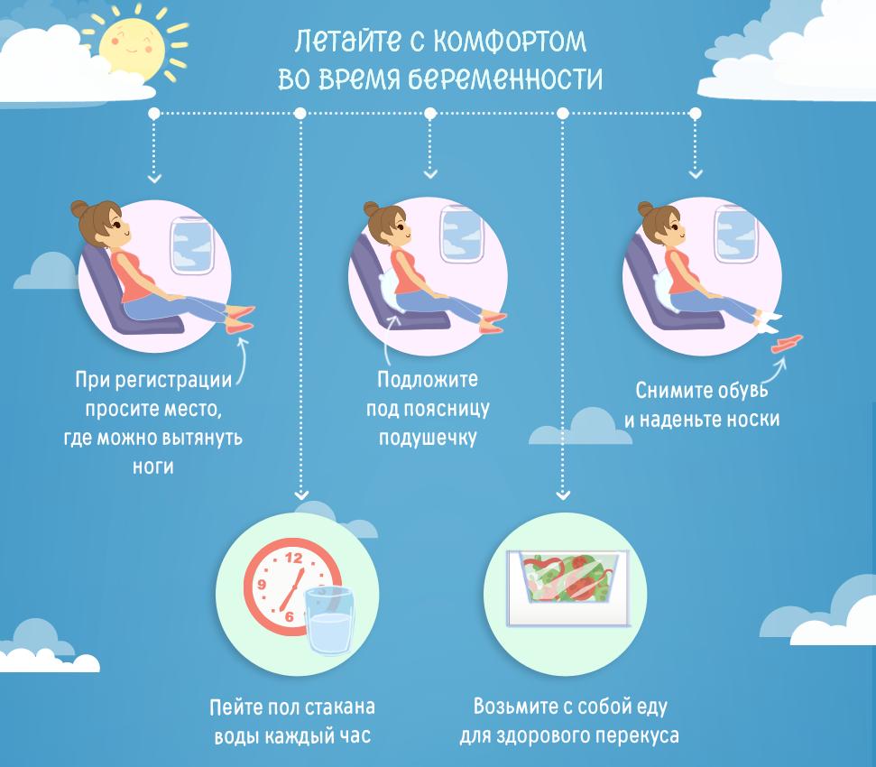 Рекомендации беременным для полета