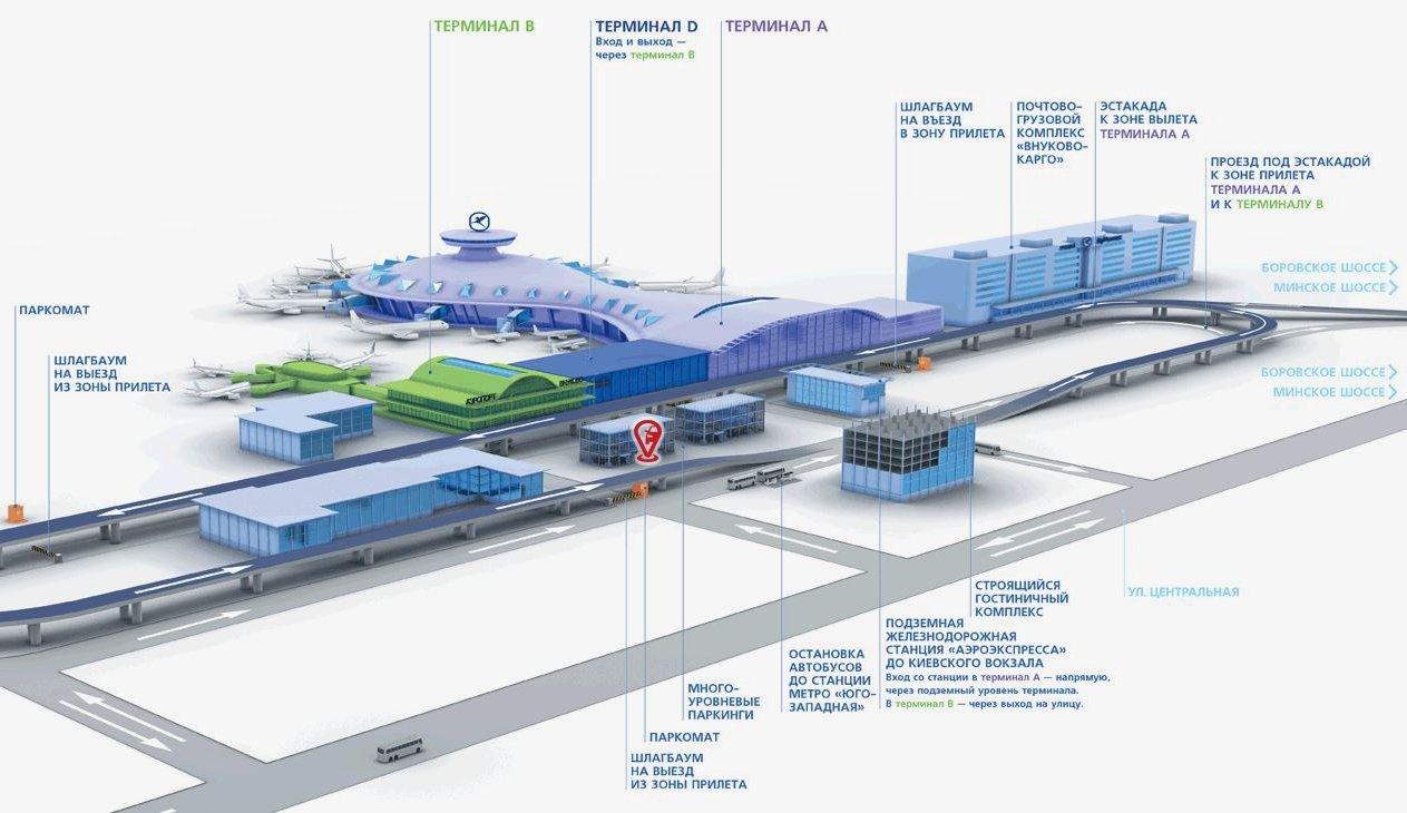 Подробная схема аэропорта Внуково