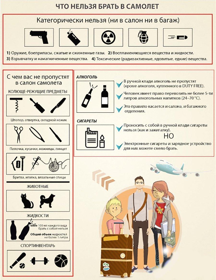 Что нельзя брать в самолет