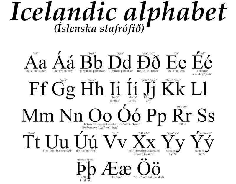 Критерии выбора имени в Исландии