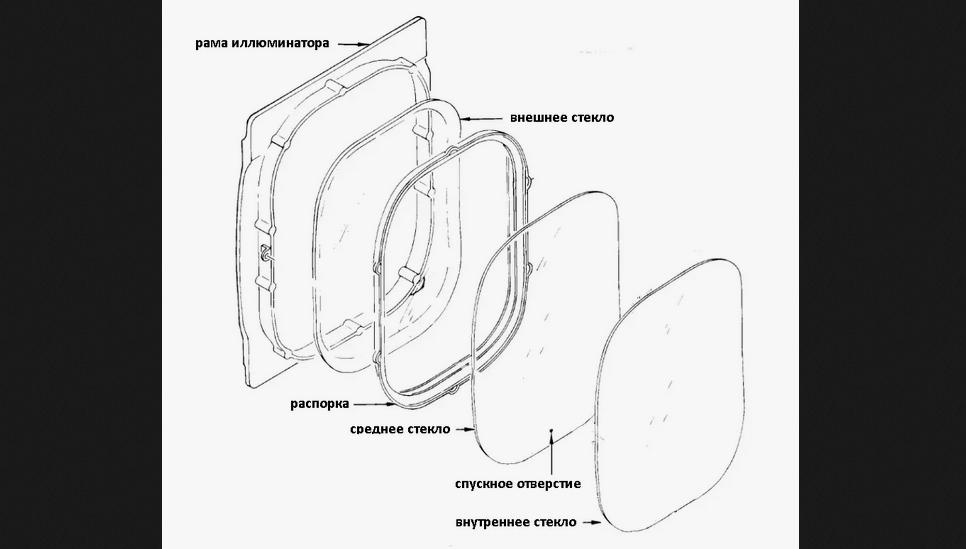 Схема стеклопакета